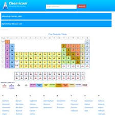 cracking the periodic table code pogil electronic structure periodic table pearltrees