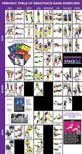 Stretching Table by Periodic Table Of Resistance Band Exercises Strength Stack 52