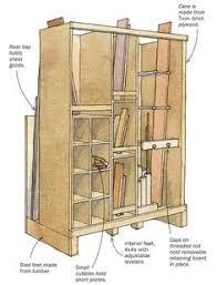 Mobile Wood Storage Rack Plans by Storing Lumber Lumber Storage Shelving And Wood Screws