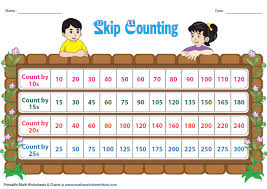 Counting From 100 To 200 Chart Skip Counting Charts