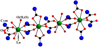 magnetochemistry free full text magnetic behavior of