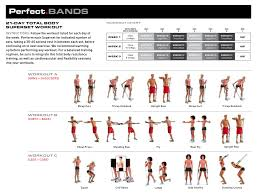 printable resistance band workout chart eoua blog