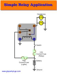 auto relay wiring marine relay wiring u2022 sewacar co
