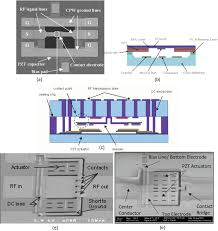 advances in piezoelectric pzt based rf mems components and systems