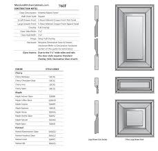 Kitchen Cabinet Door Style 760 U2013 Cabinet Door Styles And Finishes Maryland Kitchen Cabinets
