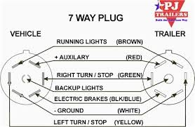 7 way rv trailer connector wiring diagram etrailer com lively wire