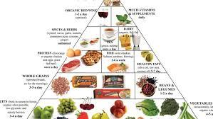 atkins diet foods dietmealx