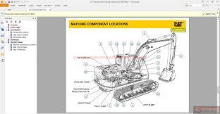 Cat Skid Steer Wiring Diagram Cat 325c Excavator Hydraulic Schematic Auto Repair Manual Forum