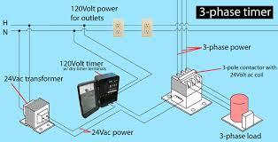 3 pole contactor wiring diagram elec eng world