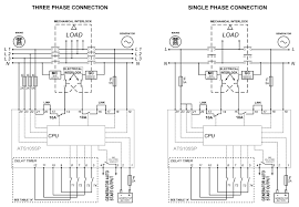 automatic transfer switch controller between mains and generator