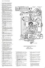 where to terminate spotlights the panhead u0026 flathead site