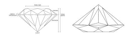 Diamond Depth And Table Jewel Guide Diamond Reveti Fine Jewelry