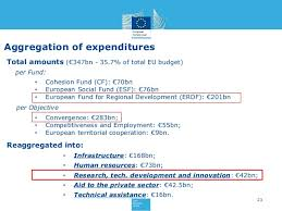 erdf si e social ex post impact assessment of eu cohesion policy 2007 2013