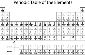 modern table of elements 100 modern periodic table of the elements kitchen geeks