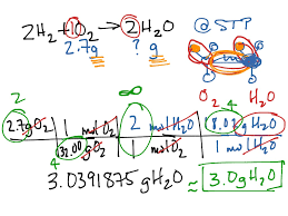 simple stoichiometry calculations mole bridge science