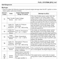 fi code quick chart and z1000 owner manual 3rd gen kawasaki