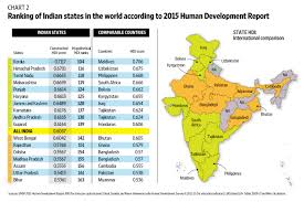 Kerala India Map by Why Kerala Is Like Maldives And Uttar Pradesh Pakistan Livemint