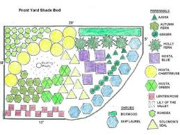 How To Make Blueprints For A House by How To Landscape A Shady Yard Diy