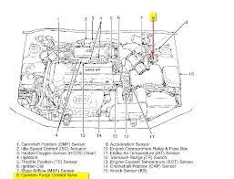 2011 hyundai elantra engine problems 2000 hyundai elantra check engine lite fuel cap code