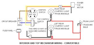 old car wiring diagrams diagram wiring diagrams for diy car repairs