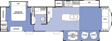 cedar creek rv floor plans image collections home fixtures