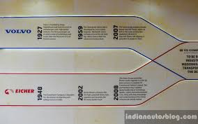volvo history eicher volvo history timeline at excon 2015 indian autos blog