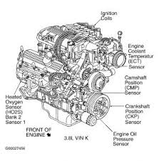 engine diagram for 3800 v6 engine wiring diagrams instruction