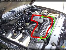 ford ranger oxygen sensor symptoms ford power loss in truck triage options motor vehicle