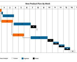 heardhomecom pleasing chart macro atlassian documentation with