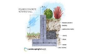 Concrete Retaining Wall Design Example Home Design Ideas - Concrete retaining walls design