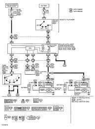 wiring diagram nissan xterraereo wiring diagram altima fuse box