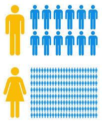 Can A Female Be Color Blind Statistics U2013 Vision