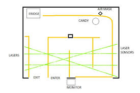 laser maze halloween haunted house 8 steps with pictures