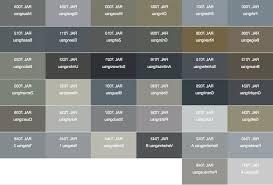 kche streichen welche farbe gemütliche innenarchitektur gemütliches zuhause küche farben