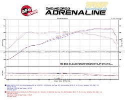 bmw wiring diagram f10 efcaviation com