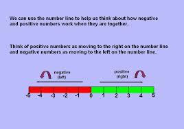 arranging integers in order passy u0027s world of mathematics