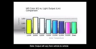 nissan juke green auto light flashing used nissan versa note light bulbs for sale