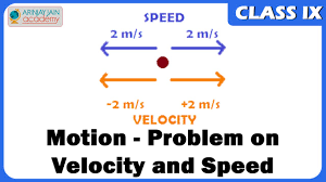 motion problem on velocity and speed physics youtube