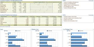 Kpi Report Template Excel Project Management Kpi Dashboard The Dashboard