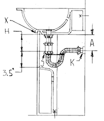 P Trap Size For Kitchen Sink by Determine Your Size For Pedestal Sink