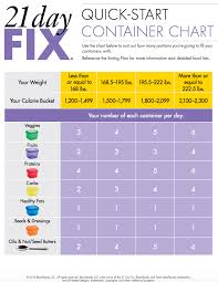 21 Day Fix Meal Plan And Workouts Team Eternalfit