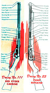 trev u0027s airgun scrapbook