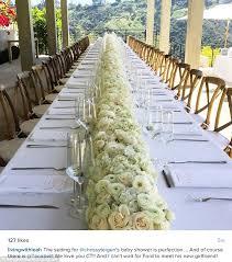 Kim Kardashian New Home Decor Kim Kardashian Hosts Baby Shower For Pal Chrissy Teigen With Khloe