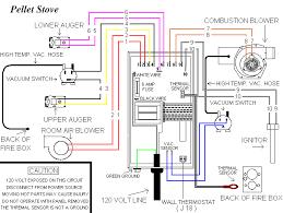 pu cb04 wiring chart englander stoves