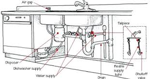 install sink drain pipe how to replace a kitchen sink drain creative common kitchen sink