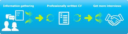 is cv talent leaders mini cv writing service
