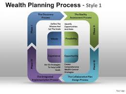 ppt templates square process flow diagram powerpoint slides