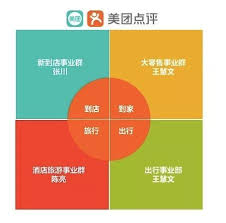changement de si鑒e social sarl si鑒e social orange 100 images clubalogue academy 義大利美食