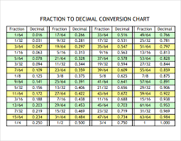 sample decimal conversion chart 11 documents in pdf word