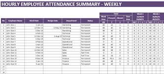 Sheets Template Excel Employee Attendance Sheet Template Excel
